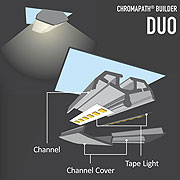 Duo Aluminum Channel